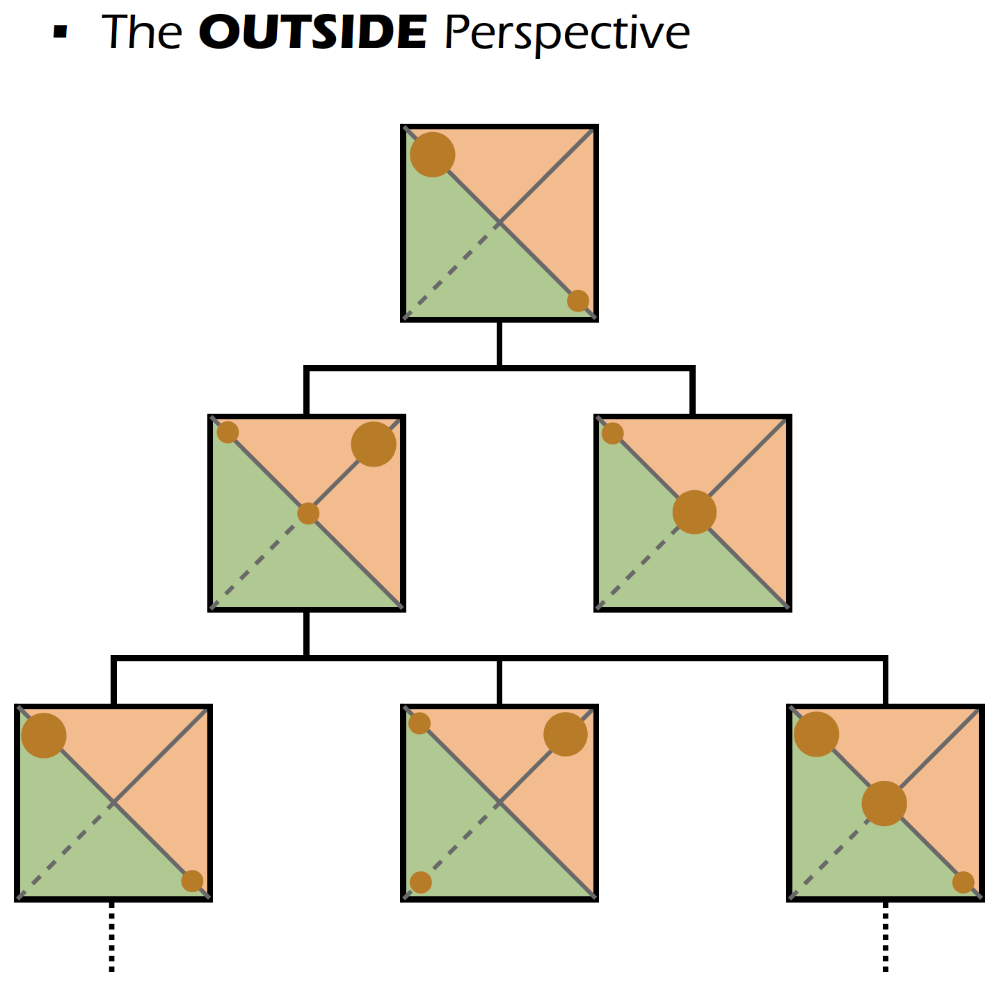 TKI Outside Perspective for Conflict Resolution