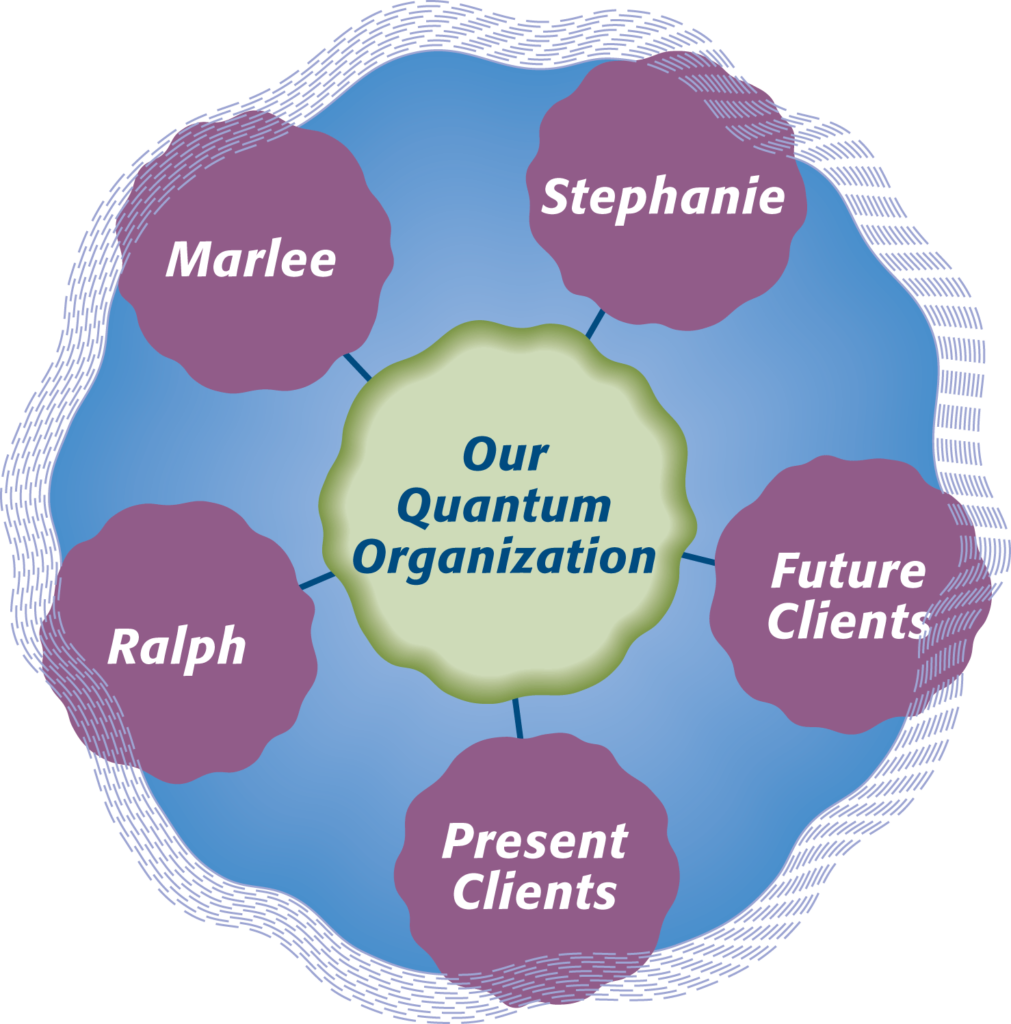 KD Circle Organization